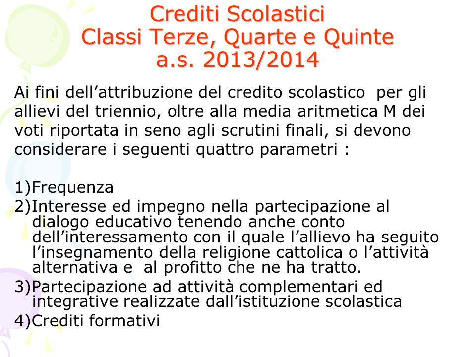 Crediti Scolastici Classi Terze, Quarte e Quinte a.s. 2013/2014 Ai fini dellattribuzione del credito scolastico per gli allievi del triennio, oltre al