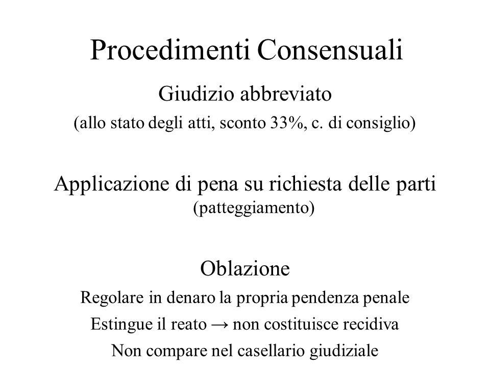 Procedimenti Consensuali Giudizio abbreviato (allo stato degli atti, sconto 33%, c. di consiglio) Applicazione di pena su richiesta delle parti (patte