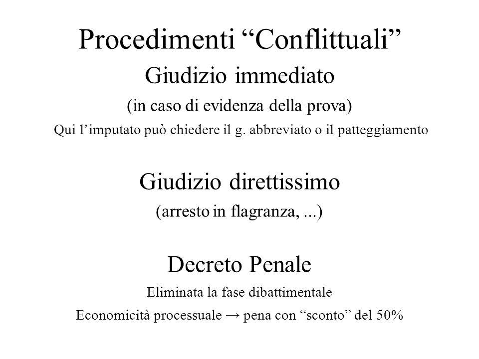 Procedimenti Conflittuali Giudizio immediato (in caso di evidenza della prova) Qui limputato può chiedere il g. abbreviato o il patteggiamento Giudizi