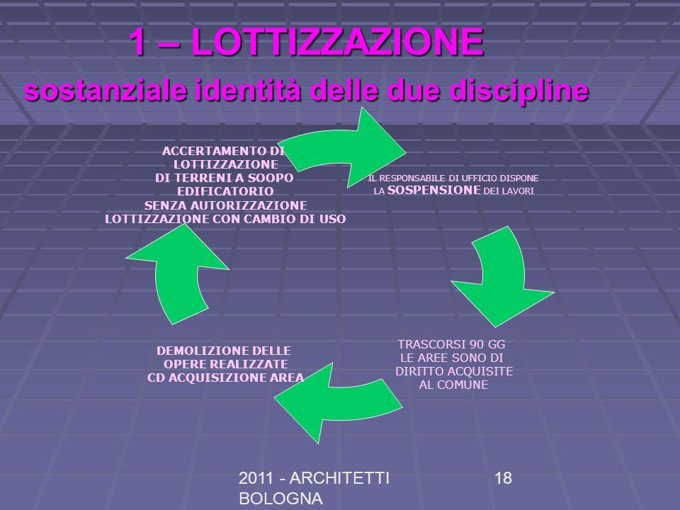 2011 - ARCHITETTI BOLOGNA 18 1 – LOTTIZZAZIONE sostanziale identità delle due discipline IL RESPONSABILE DI UFFICIO DISPONE LA SOSPENSIONE DEI LAVORI DEMOLIZIONE DELLE OPERE REALIZZATE CD ACQUISIZIONE AREA ACCERTAMENTO DI LOTTIZZAZIONE DI TERRENI A SOOPO EDIFICATORIO SENZA AUTORIZZAZIONE LOTTIZZAZIONE CON CAMBIO DI USO TRASCORSI 90 GG LE AREE SONO DI DIRITTO ACQUISITE AL COMUNE