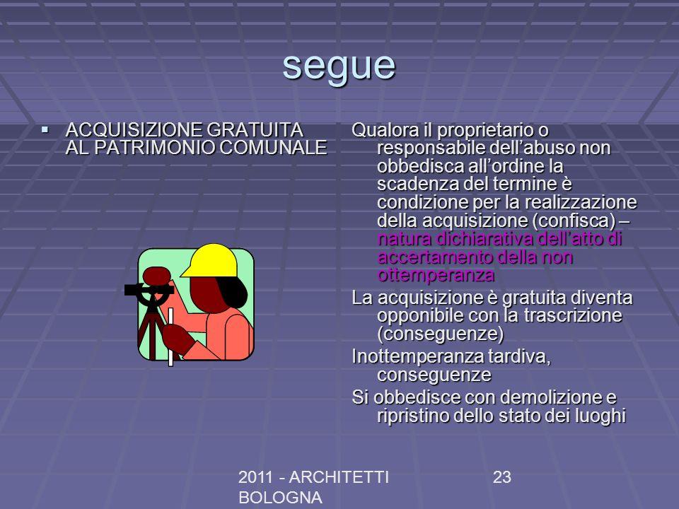 2011 - ARCHITETTI BOLOGNA 23 segue ACQUISIZIONE GRATUITA AL PATRIMONIO COMUNALE ACQUISIZIONE GRATUITA AL PATRIMONIO COMUNALE Qualora il proprietario o