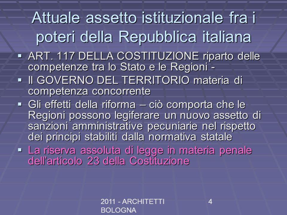 2011 - ARCHITETTI BOLOGNA 4 Attuale assetto istituzionale fra i poteri della Repubblica italiana ART. 117 DELLA COSTITUZIONE riparto delle competenze