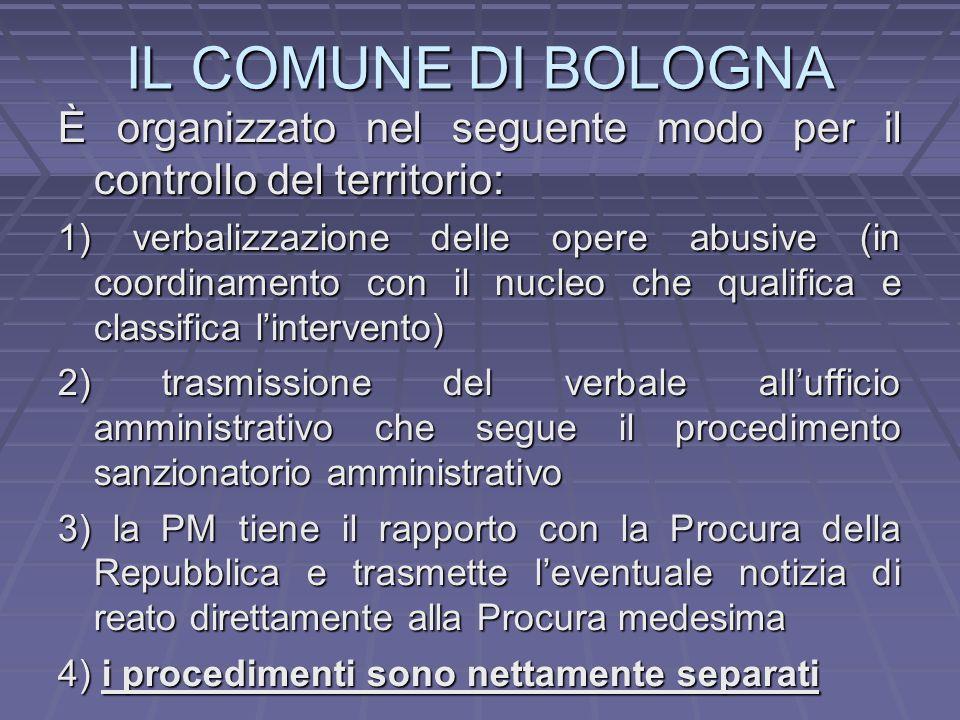 IL COMUNE DI BOLOGNA È organizzato nel seguente modo per il controllo del territorio: 1) verbalizzazione delle opere abusive (in coordinamento con il