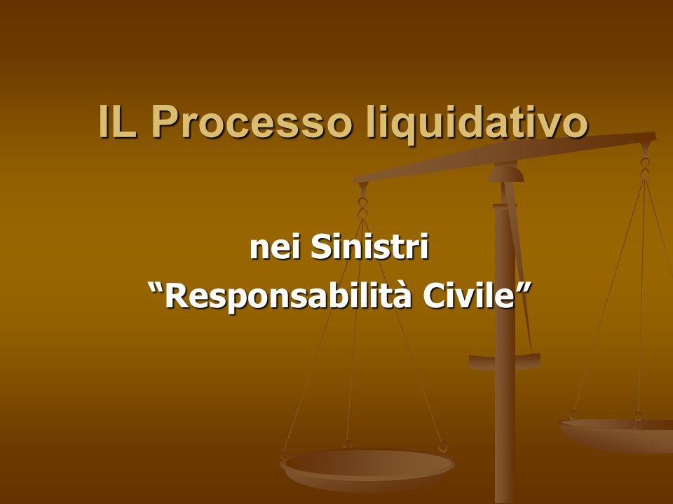 IL Processo liquidativo IL Processo liquidativo nei Sinistri Responsabilità Civile