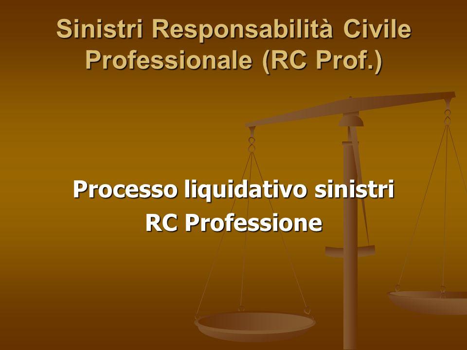 Sinistri Responsabilità Civile Professionale (RC Prof.) Processo liquidativo sinistri RC Professione