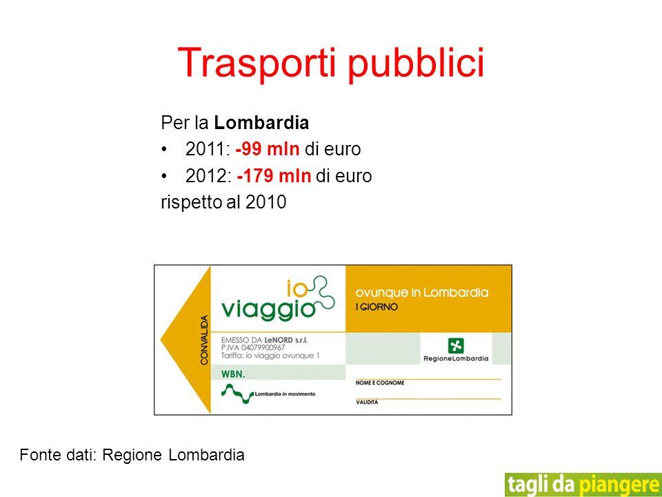 Per la Lombardia 2011: -99 mln di euro 2012: -179 mln di euro rispetto al 2010 Trasporti pubblici Fonte dati: Regione Lombardia