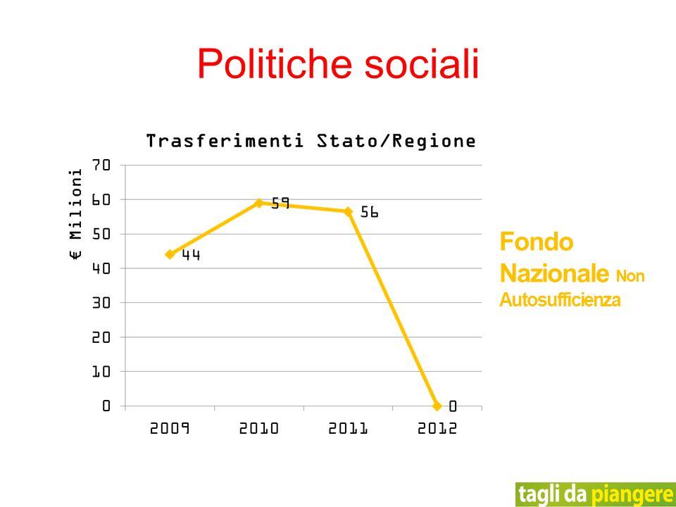 Politiche sociali Fondo Nazionale Non Autosufficienza