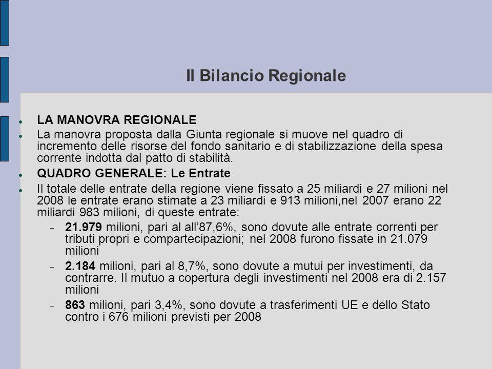 Il Bilancio Regionale LA MANOVRA REGIONALE La manovra proposta dalla Giunta regionale si muove nel quadro di incremento delle risorse del fondo sanita