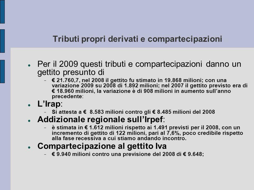 Tributi propri derivati e compartecipazioni Per il 2009 questi tributi e compartecipazioni danno un gettito presunto di 21.760,7, nel 2008 il gettito