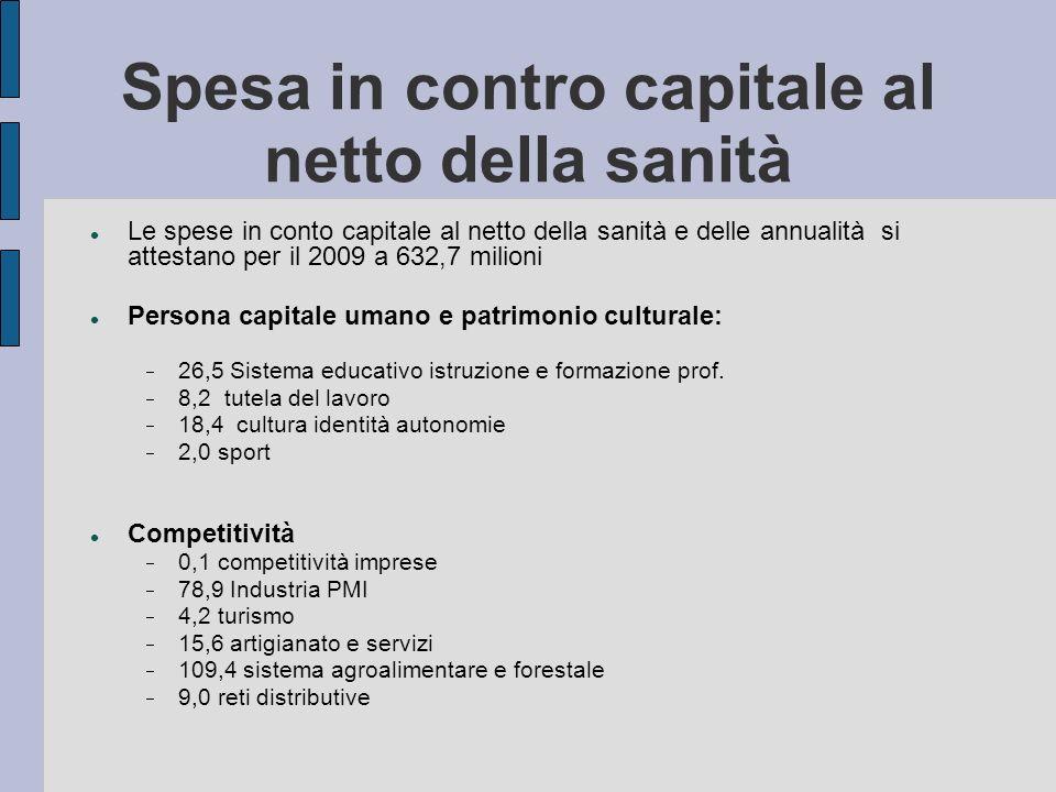 Spesa in contro capitale al netto della sanità Le spese in conto capitale al netto della sanità e delle annualità si attestano per il 2009 a 632,7 mil