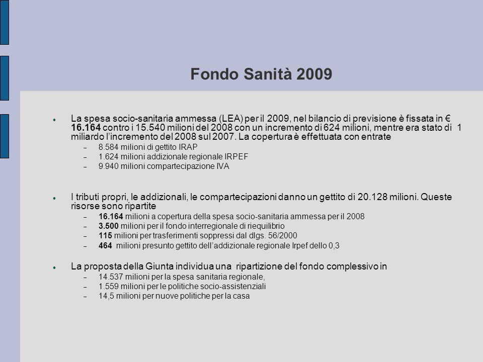Fondo Sanità 2009 La spesa socio-sanitaria ammessa (LEA) per il 2009, nel bilancio di previsione è fissata in 16.164 contro i 15.540 milioni del 2008