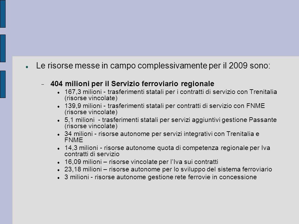 Le risorse messe in campo complessivamente per il 2009 sono: 404 milioni per il Servizio ferroviario regionale 167,3 milioni - trasferimenti statali p