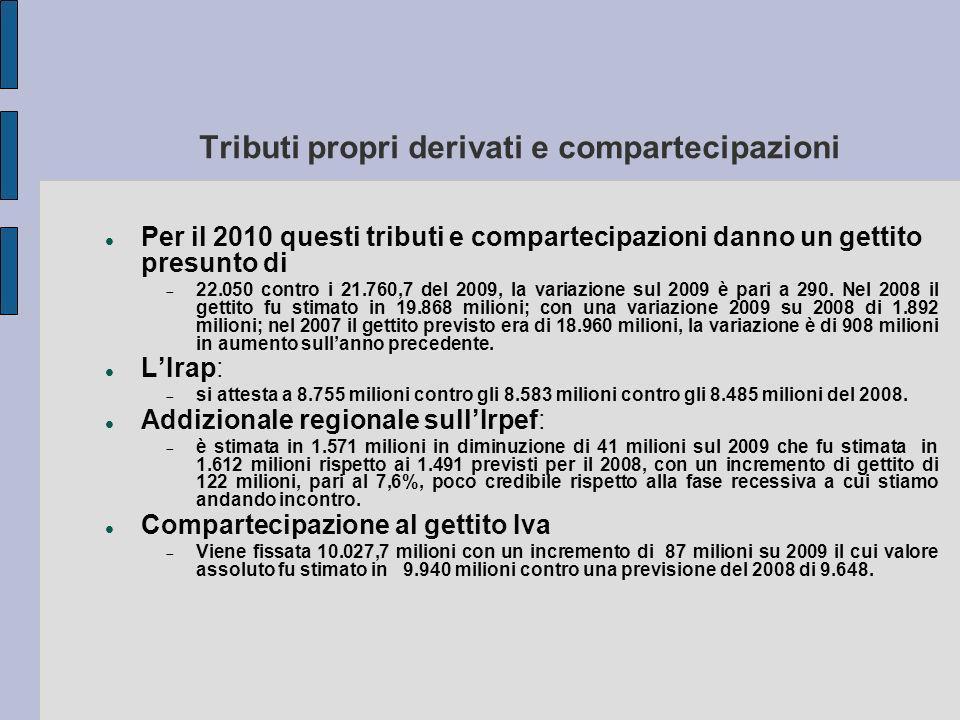 Tributi propri derivati e compartecipazioni Per il 2010 questi tributi e compartecipazioni danno un gettito presunto di 22.050 contro i 21.760,7 del 2009, la variazione sul 2009 è pari a 290.
