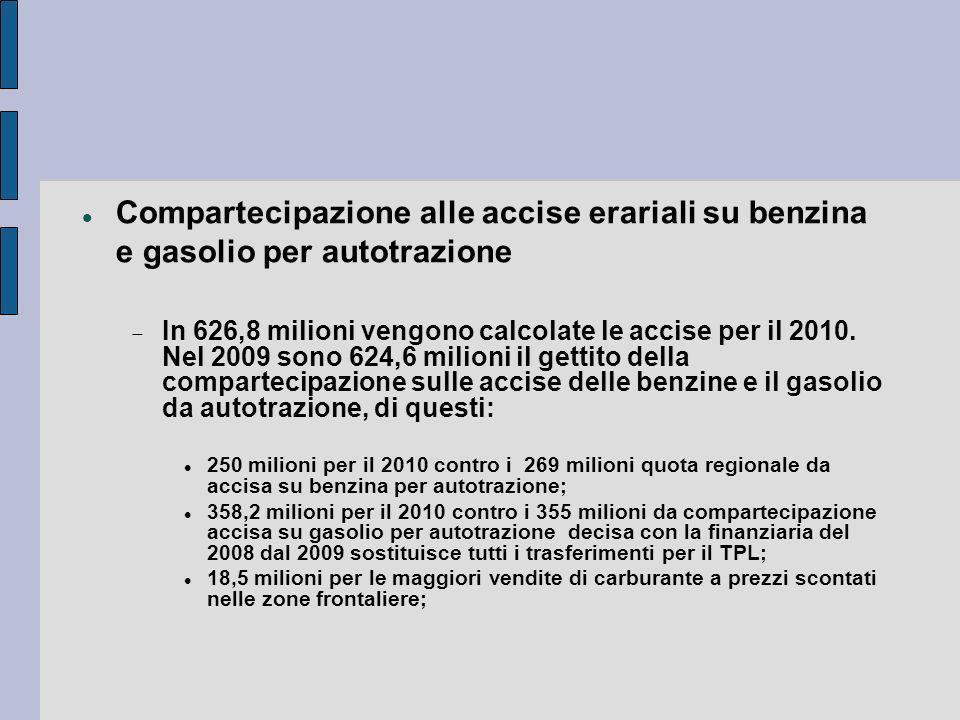 Compartecipazione alle accise erariali su benzina e gasolio per autotrazione In 626,8 milioni vengono calcolate le accise per il 2010. Nel 2009 sono 6