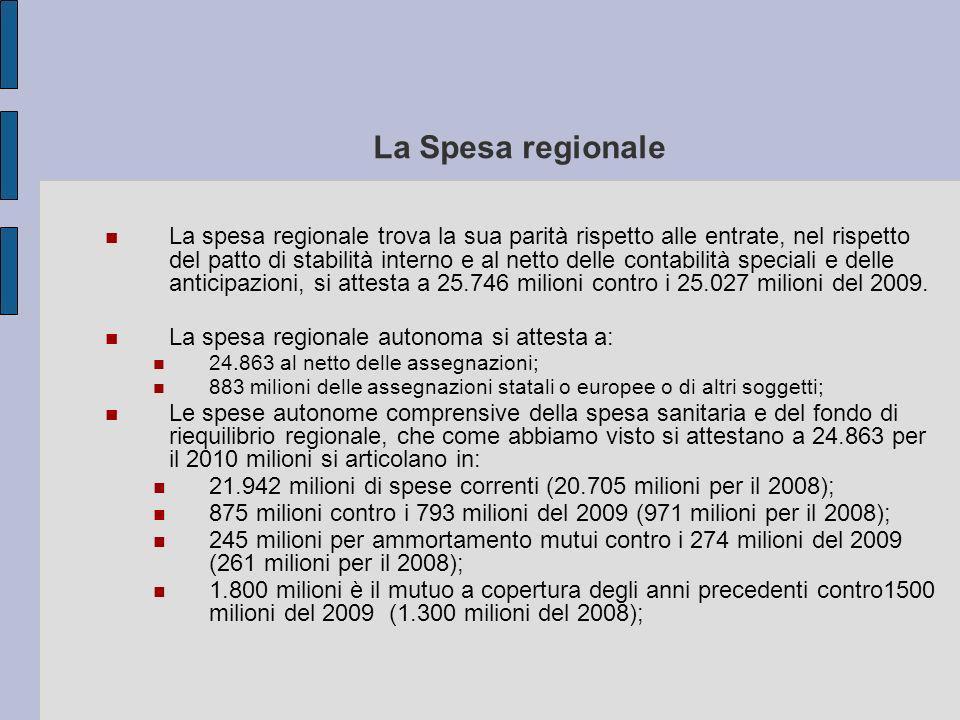 La Spesa regionale La spesa regionale trova la sua parità rispetto alle entrate, nel rispetto del patto di stabilità interno e al netto delle contabilità speciali e delle anticipazioni, si attesta a 25.746 milioni contro i 25.027 milioni del 2009.