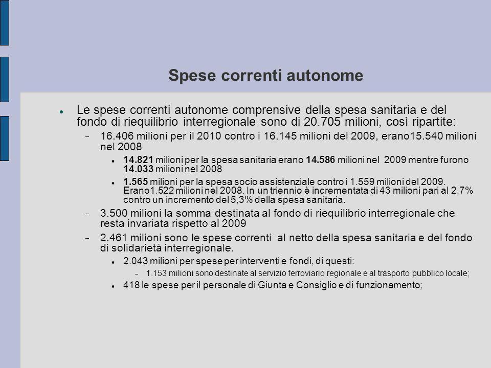 Spese correnti autonome Le spese correnti autonome comprensive della spesa sanitaria e del fondo di riequilibrio interregionale sono di 20.705 milioni