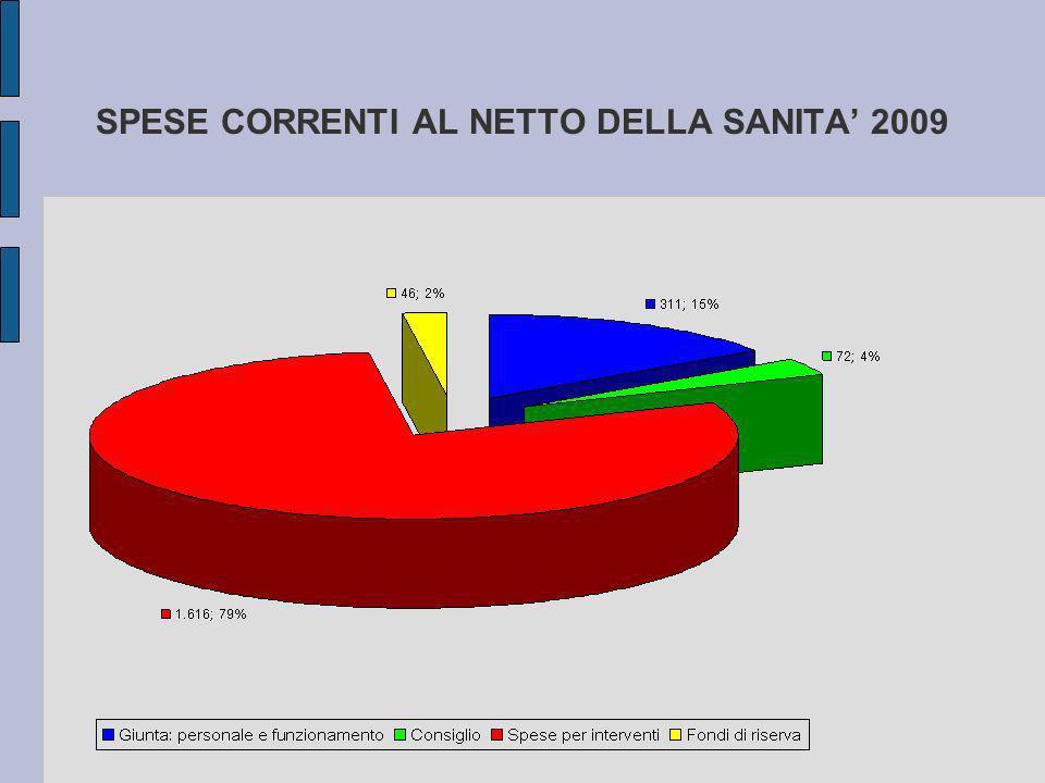 SPESE CORRENTI AL NETTO DELLA SANITA 2009