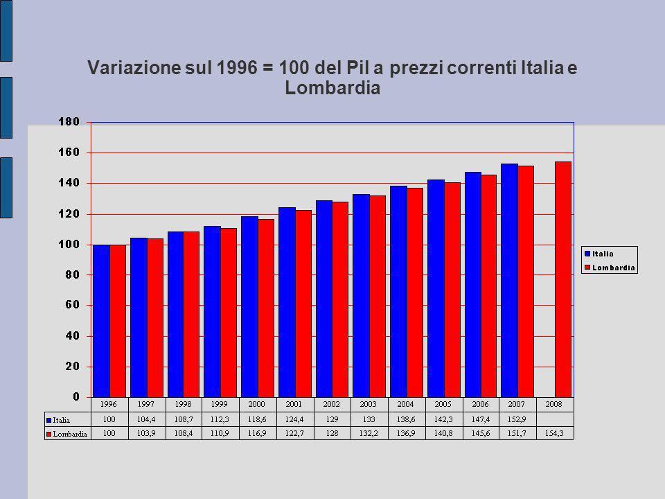 LItalia e la Lombardia alle prese con una ripresa che non cè Sulla base delle informazioni finora disponibili, nel terzo trimestre del 2009 il prodotto interno lordo (PIL), espresso in valori concatenati con anno di riferimento 2000, corretto per gli effetti di calendario e destagionalizzato, è aumentato dello 0,6% rispetto al trimestre precedente ed è diminuito del 4,6% rispetto al terzo trimestre del 2008.