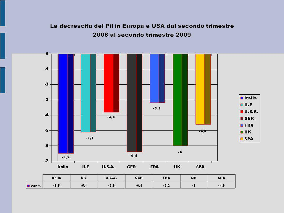 LE INCOGNITE PER LA CRESCITA FUTURA La crescita dello 0,6% è un buon dato, ma è inferiore alla previsione di +1,3% che si poteva ricavare dallandamento della produzione industriale, tradizionalmente un indicatore molto correlato con il Pil.