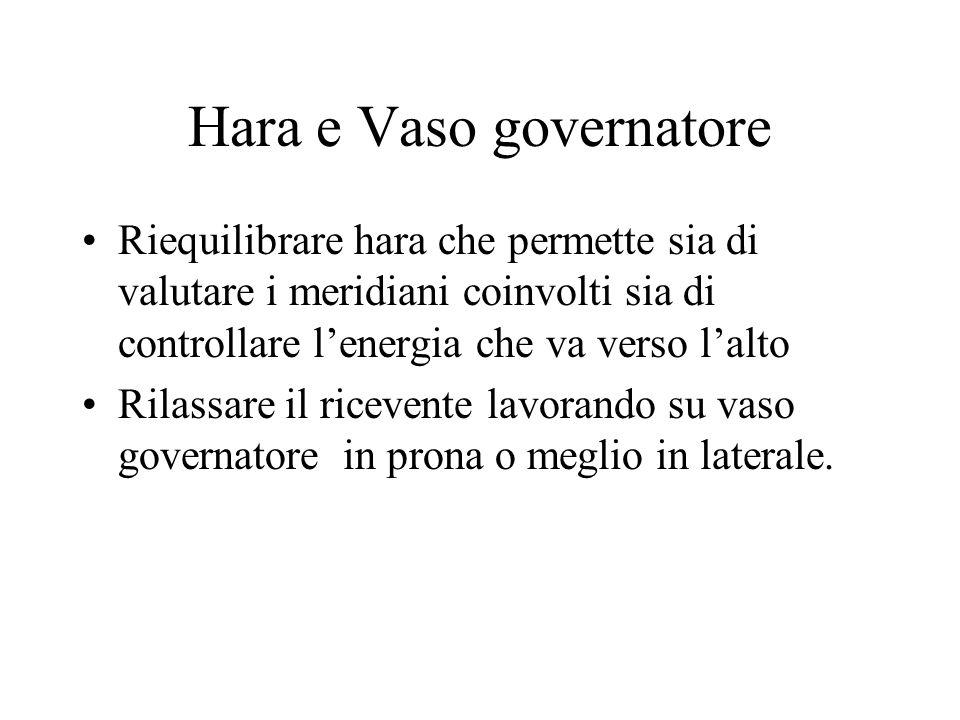 Hara e Vaso governatore Riequilibrare hara che permette sia di valutare i meridiani coinvolti sia di controllare lenergia che va verso lalto Rilassare