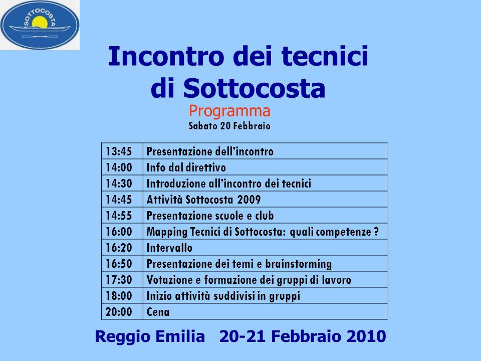 Incontro dei tecnici di Sottocosta Reggio Emilia 20-21 Febbraio 2010 Programma 13:45Presentazione dellincontro 14:00Info dal direttivo 14:30Introduzione allincontro dei tecnici 14:45Attività Sottocosta 2009 14:55Presentazione scuole e club 16:00Mapping Tecnici di Sottocosta: quali competenze .
