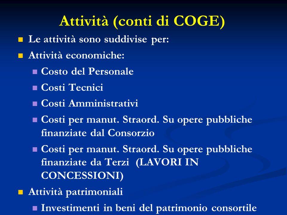 Attività (conti di COGE) Le attività sono suddivise per: Attività economiche: Costo del Personale Costi Tecnici Costi Amministrativi Costi per manut.