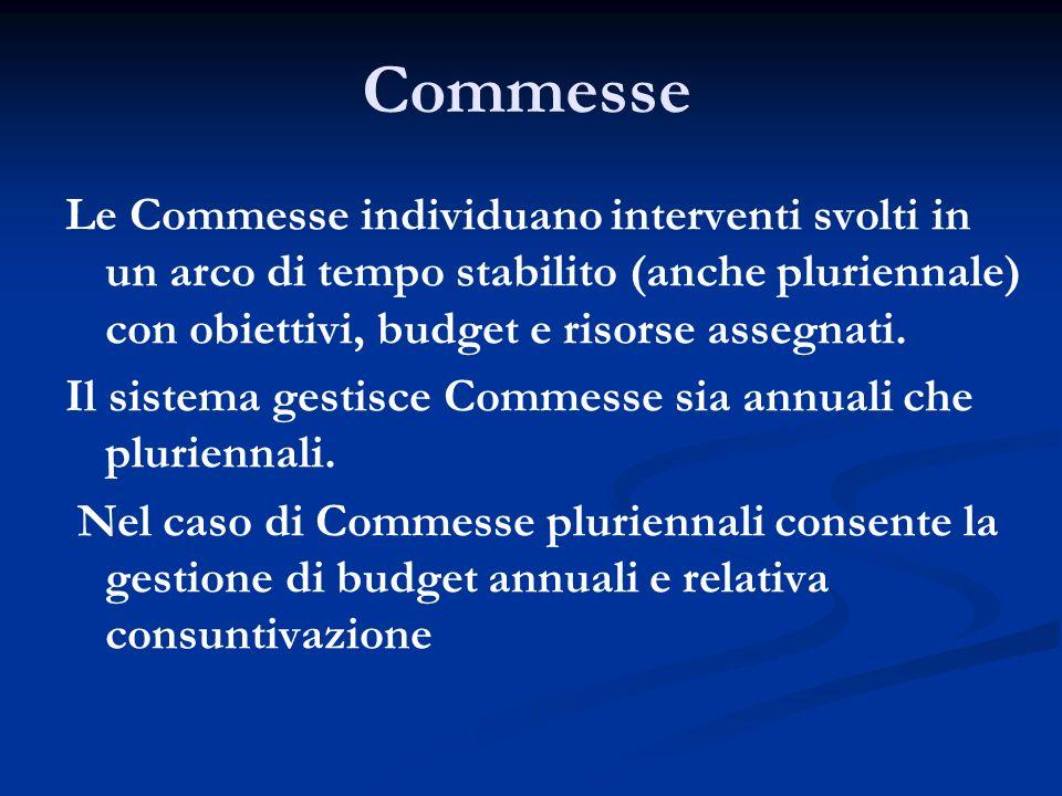 Commesse Le Commesse individuano interventi svolti in un arco di tempo stabilito (anche pluriennale) con obiettivi, budget e risorse assegnati. Il sis