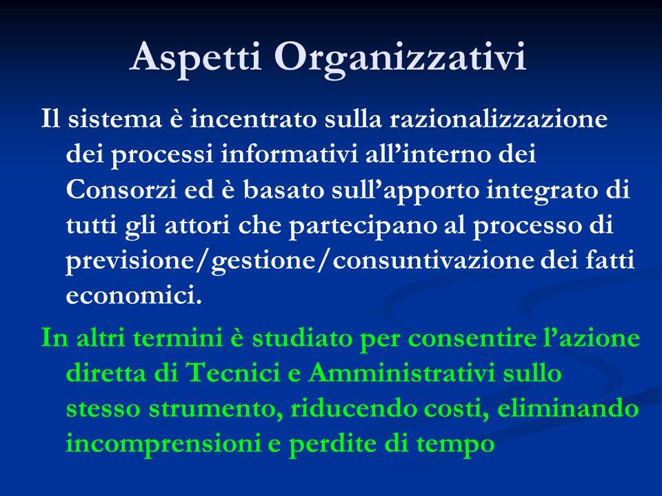 Aspetti Organizzativi Il sistema è incentrato sulla razionalizzazione dei processi informativi allinterno dei Consorzi ed è basato sullapporto integra