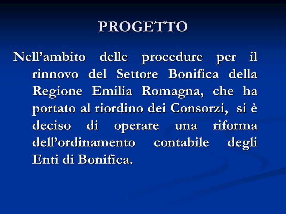 PROGETTO Nellambito delle procedure per il rinnovo del Settore Bonifica della Regione Emilia Romagna, che ha portato al riordino dei Consorzi, si è de