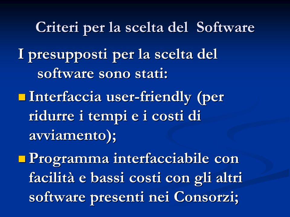 Criteri per la scelta del Software I presupposti per la scelta del software sono stati: Interfaccia user-friendly (per ridurre i tempi e i costi di av