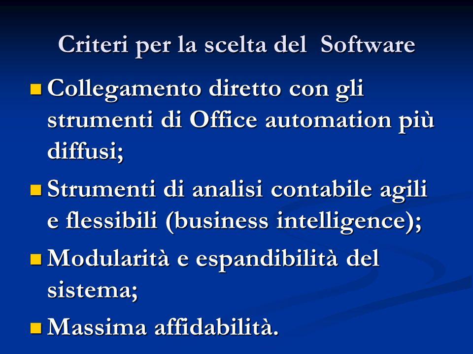 Criteri per la scelta del Software Collegamento diretto con gli strumenti di Office automation più diffusi; Collegamento diretto con gli strumenti di