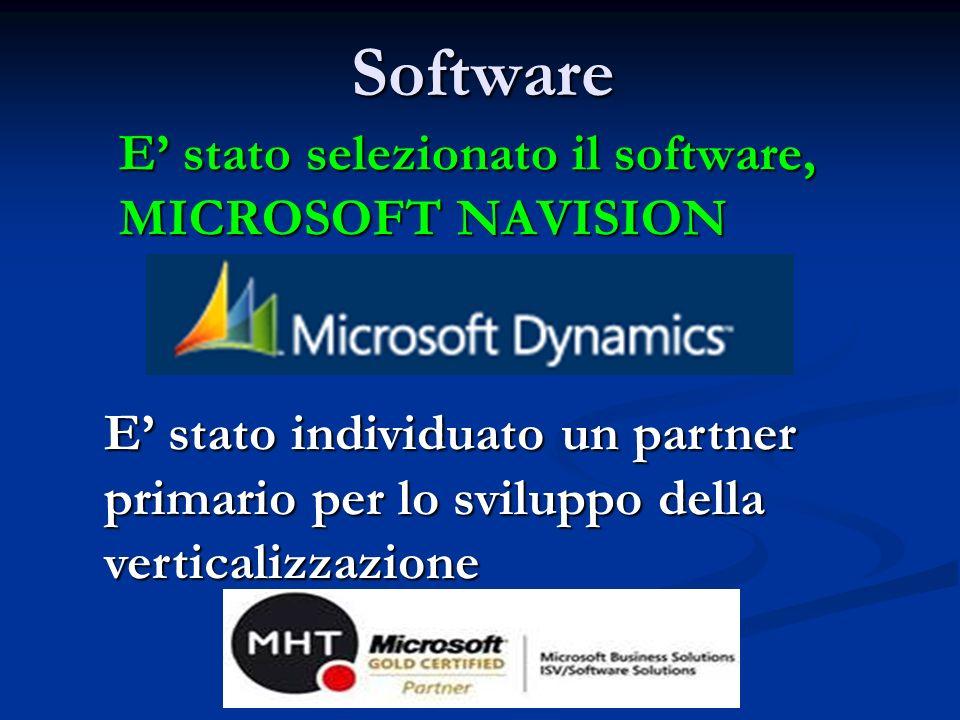 Software Software E stato selezionato il software, MICROSOFT NAVISION E stato individuato un partner primario per lo sviluppo della verticalizzazione