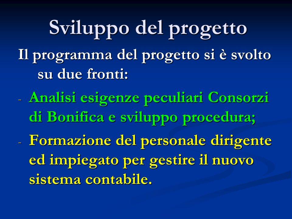 Sviluppo del progetto Sviluppo del progetto Il programma del progetto si è svolto su due fronti: - Analisi esigenze peculiari Consorzi di Bonifica e s