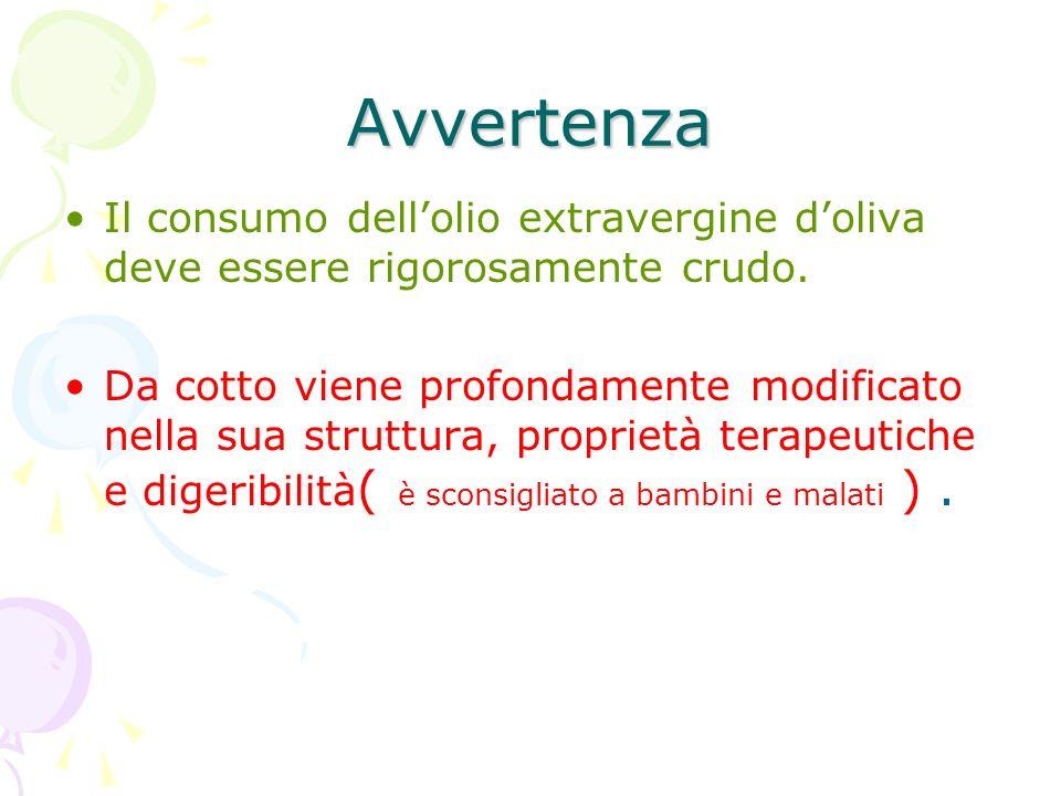 Avvertenza Il consumo dellolio extravergine doliva deve essere rigorosamente crudo. Da cotto viene profondamente modificato nella sua struttura, propr