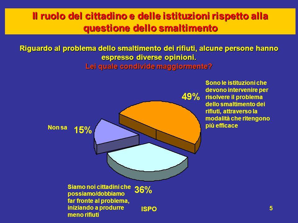 ISPO 5 Riguardo al problema dello smaltimento dei rifiuti, alcune persone hanno espresso diverse opinioni.