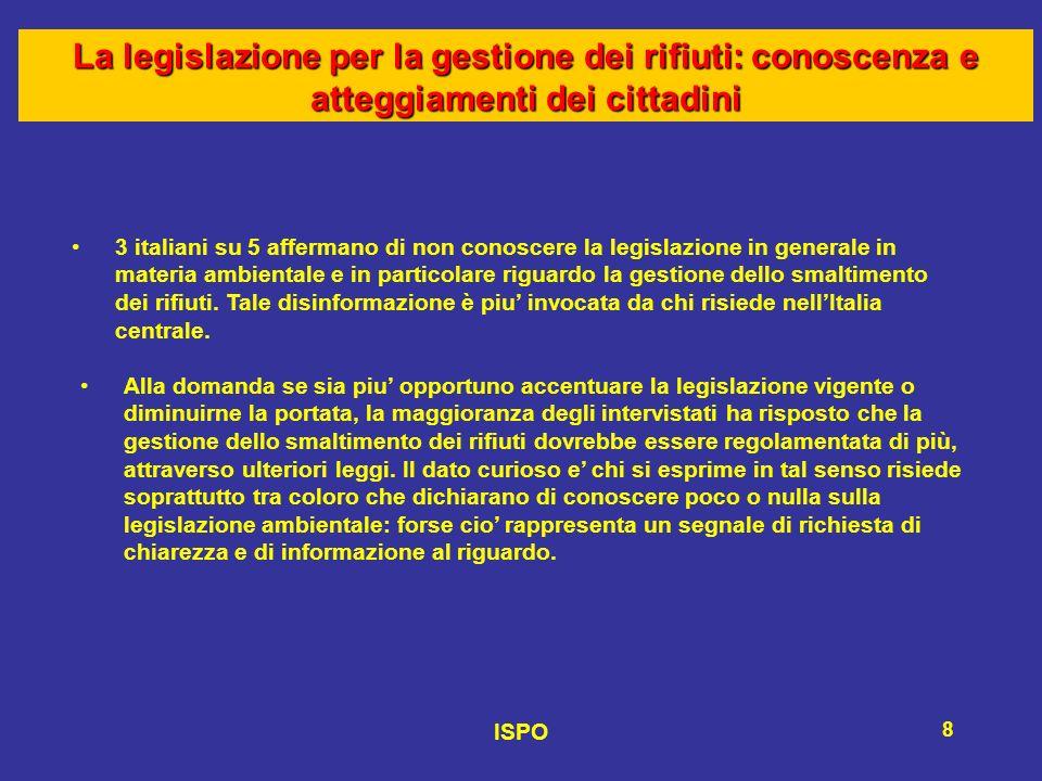 ISPO 8 La legislazione per la gestione dei rifiuti: conoscenza e atteggiamenti dei cittadini 3 italiani su 5 affermano di non conoscere la legislazione in generale in materia ambientale e in particolare riguardo la gestione dello smaltimento dei rifiuti.