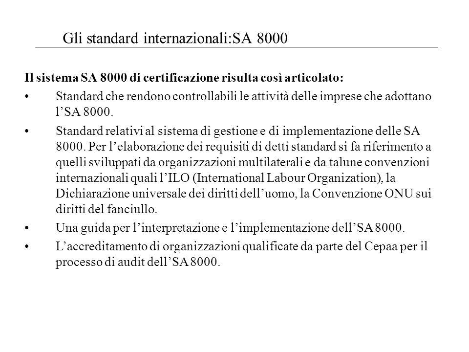 Gli standard internazionali:SA 8000 Il sistema SA 8000 di certificazione risulta così articolato: Standard che rendono controllabili le attività delle imprese che adottano lSA 8000.