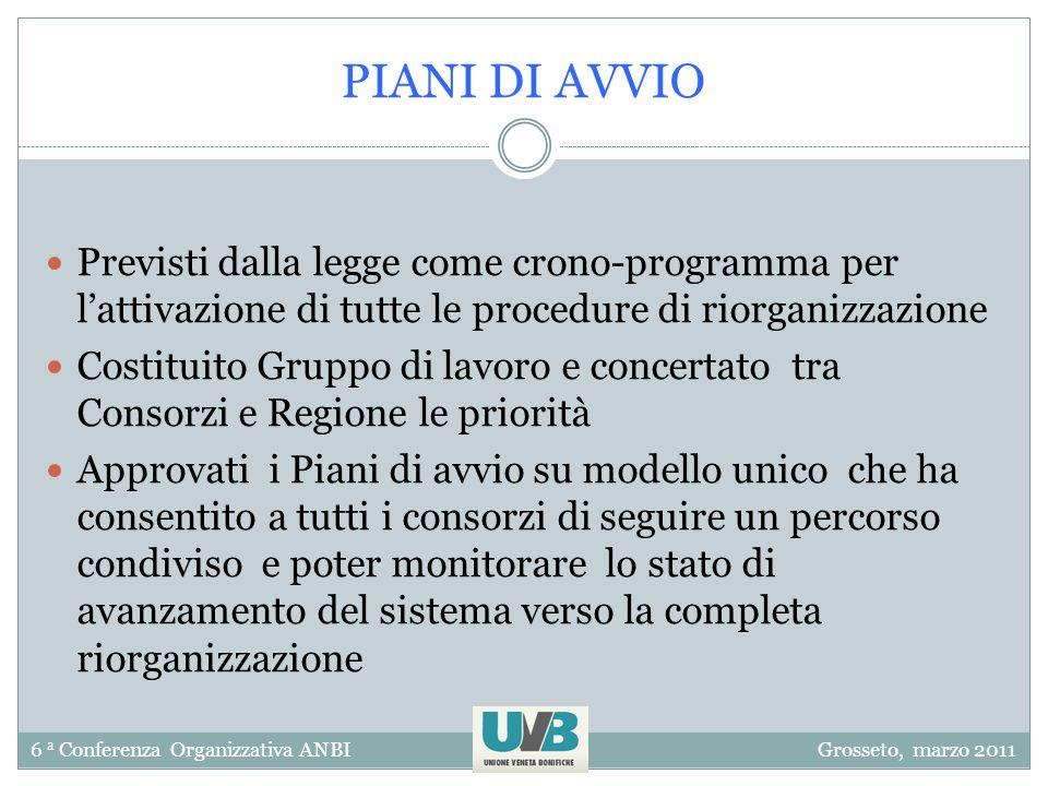 6 a Conferenza Organizzativa ANBIGrosseto, marzo 2011 PIANI DI AVVIO Previsti dalla legge come crono-programma per lattivazione di tutte le procedure