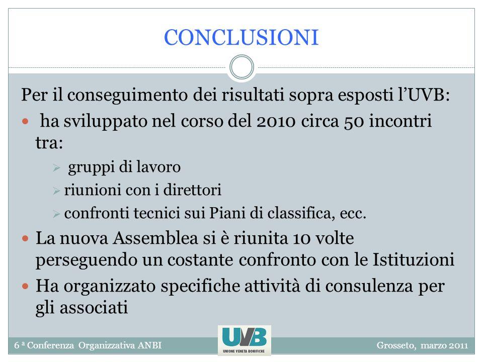 6 a Conferenza Organizzativa ANBIGrosseto, marzo 2011 CONCLUSIONI Per il conseguimento dei risultati sopra esposti lUVB: ha sviluppato nel corso del 2