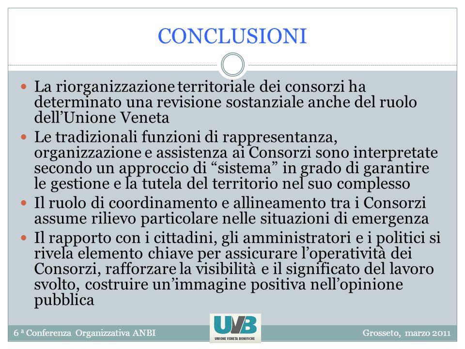 6 a Conferenza Organizzativa ANBIGrosseto, marzo 2011 CONCLUSIONI La riorganizzazione territoriale dei consorzi ha determinato una revisione sostanzia