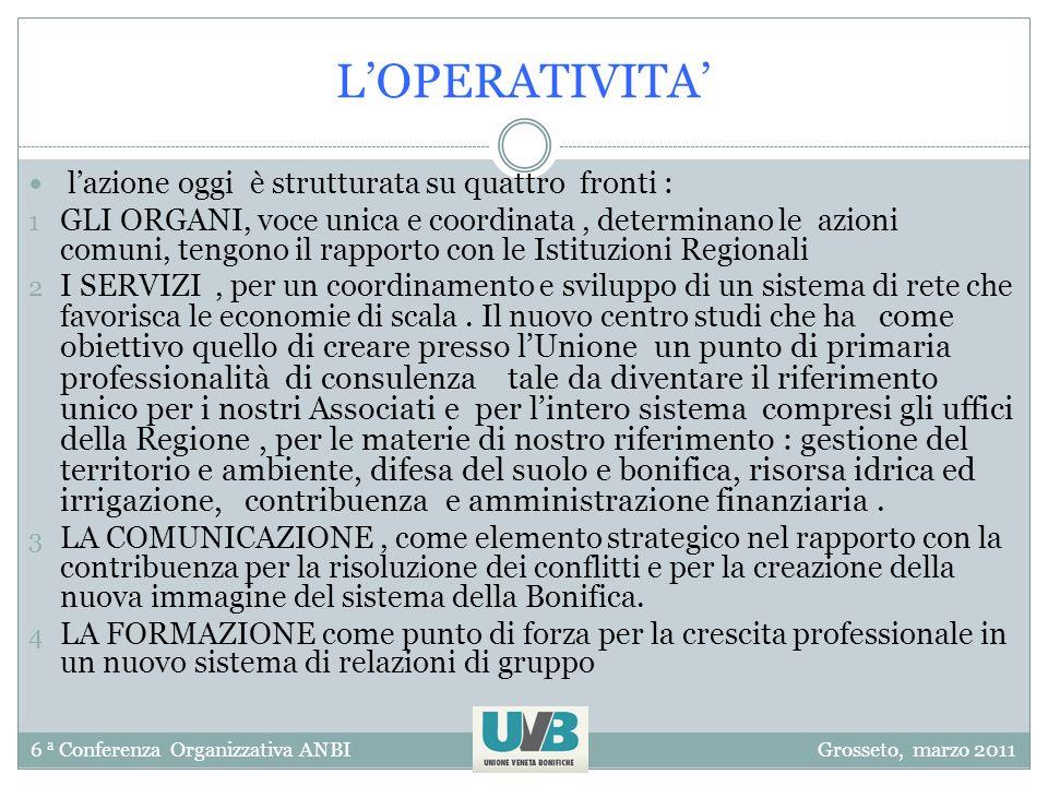 6 a Conferenza Organizzativa ANBIGrosseto, marzo 2011 LOPERATIVITA lazione oggi è strutturata su quattro fronti : 1 GLI ORGANI, voce unica e coordinat