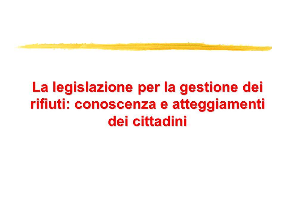 La legislazione per la gestione dei rifiuti: conoscenza e atteggiamenti dei cittadini