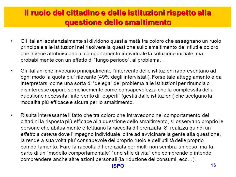 ISPO 16 Gli italiani sostanzialmente si dividono quasi a metà tra coloro che assegnano un ruolo principale alle istituzioni nel risolvere la questione