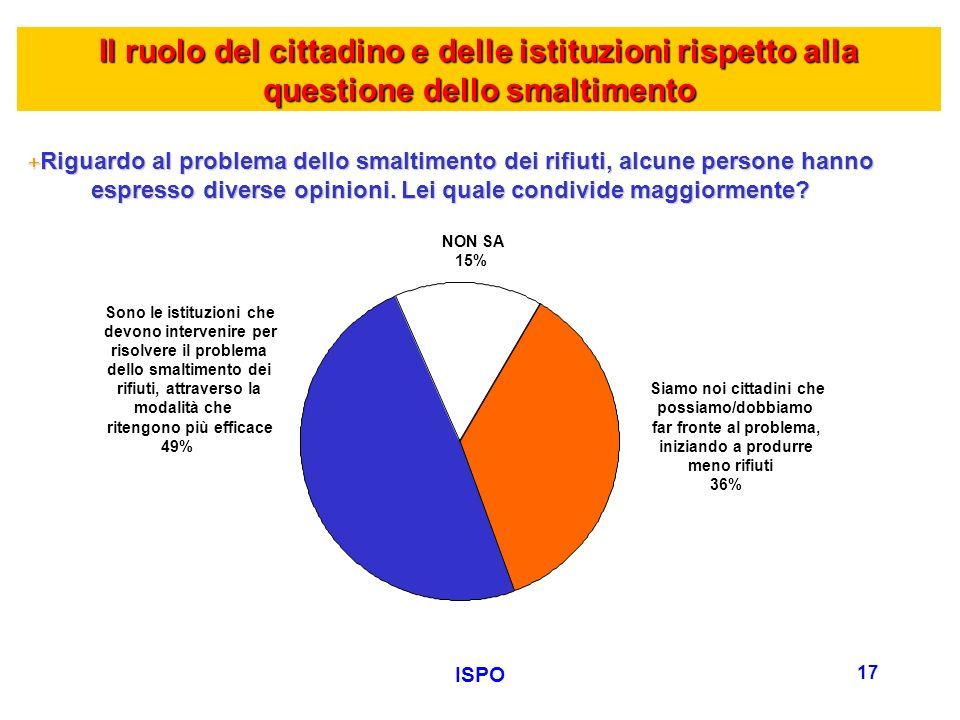 ISPO 17 +Riguardo al problema dello smaltimento dei rifiuti, alcune persone hanno espresso diverse opinioni. Lei quale condivide maggiormente? Siamo n