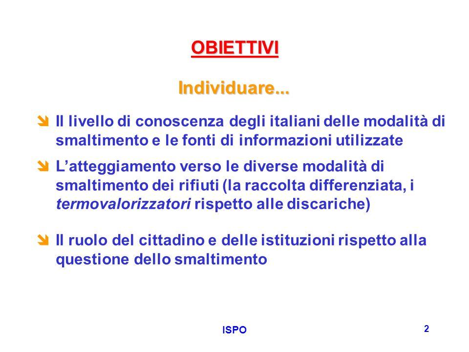 ISPO 2 OBIETTIVI Il livello di conoscenza degli italiani delle modalità di smaltimento e le fonti di informazioni utilizzate Individuare... Latteggiam