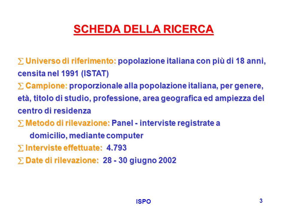 ISPO 3 SCHEDA DELLA RICERCA Universo di riferimento: popolazione italiana con più di 18 anni, censita nel 1991 (ISTAT) Campione: proporzionale alla po