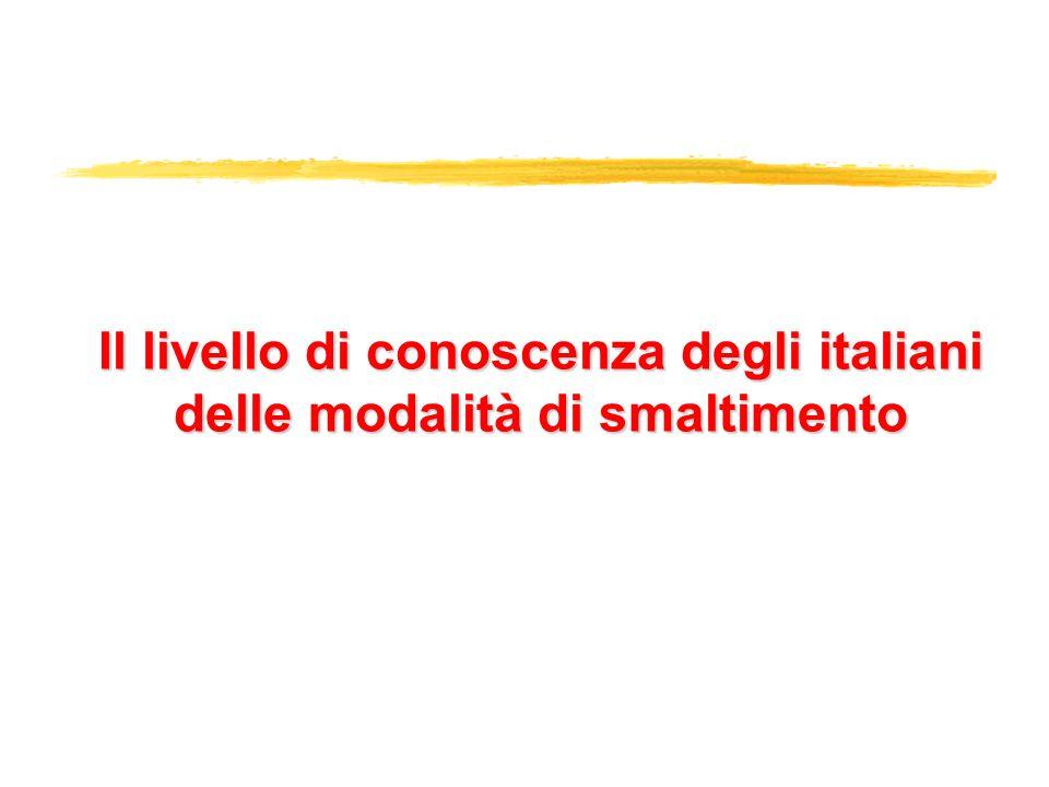 ISPO 6 Il livello di conoscenza degli italiani delle modalità di smaltimento Gli italiani affermano di conoscere in generale le modalità di smaltimento rifiuti proposte, anche se relativamente al termine termovalorizzatore solo 1 italiano su 2 dichiara di sapere bene di cosa si tratta.