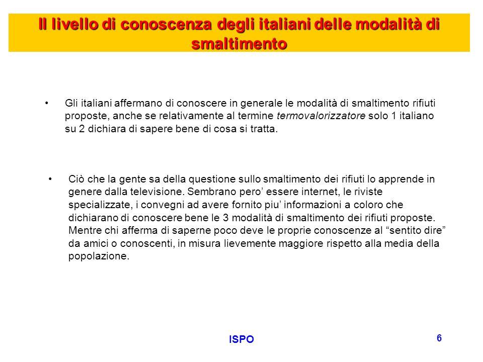 ISPO 6 Il livello di conoscenza degli italiani delle modalità di smaltimento Gli italiani affermano di conoscere in generale le modalità di smaltiment