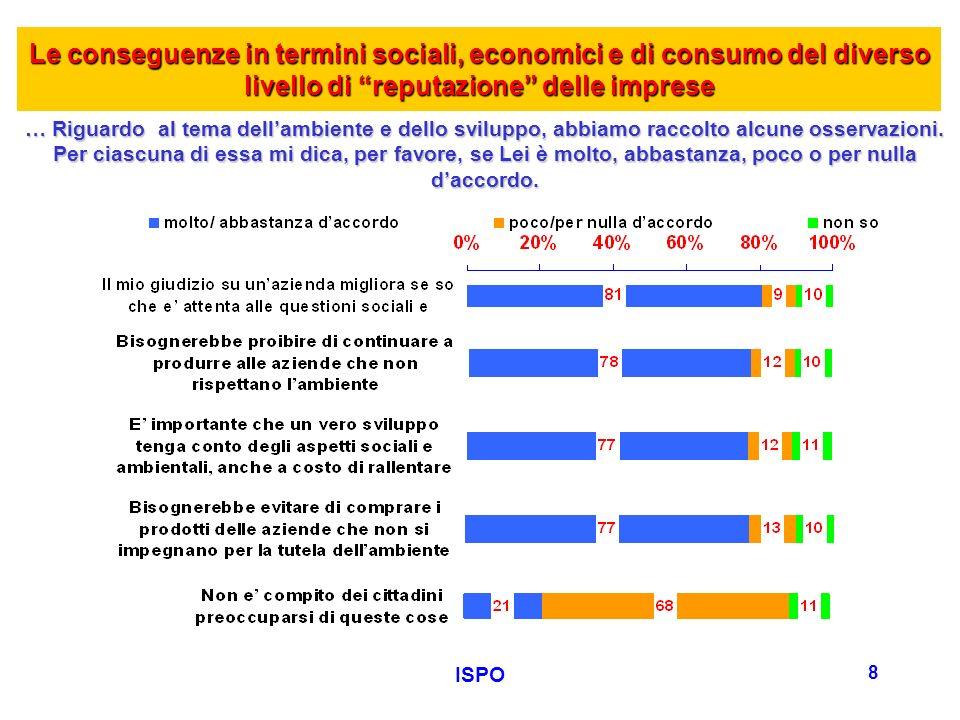 ISPO 8 Le conseguenze in termini sociali, economici e di consumo del diverso livello di reputazione delle imprese … Riguardo al tema dellambiente e dello sviluppo, abbiamo raccolto alcune osservazioni.