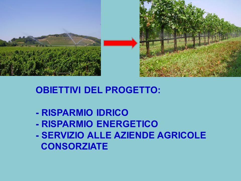 OBIETTIVI DEL PROGETTO: - RISPARMIO IDRICO - RISPARMIO ENERGETICO - SERVIZIO ALLE AZIENDE AGRICOLE CONSORZIATE